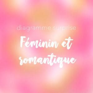 Diagramme surprise - Féminin et Romantique